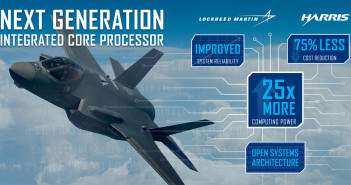 F-35 ICP Graphic