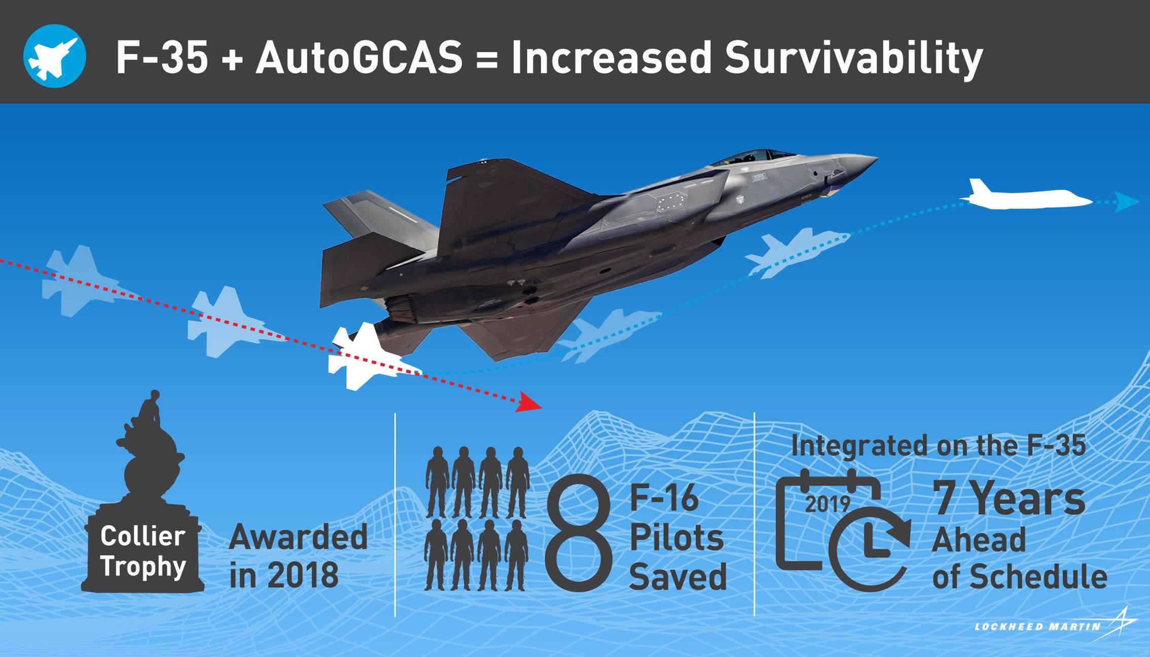 F-35 + AutoGCAS